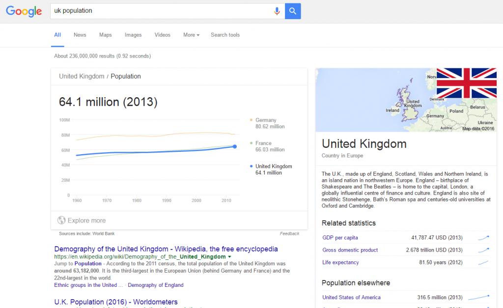 google uk pop