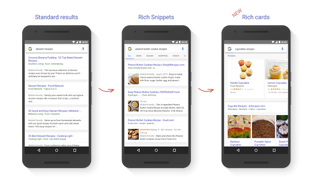 Google Rich Cards