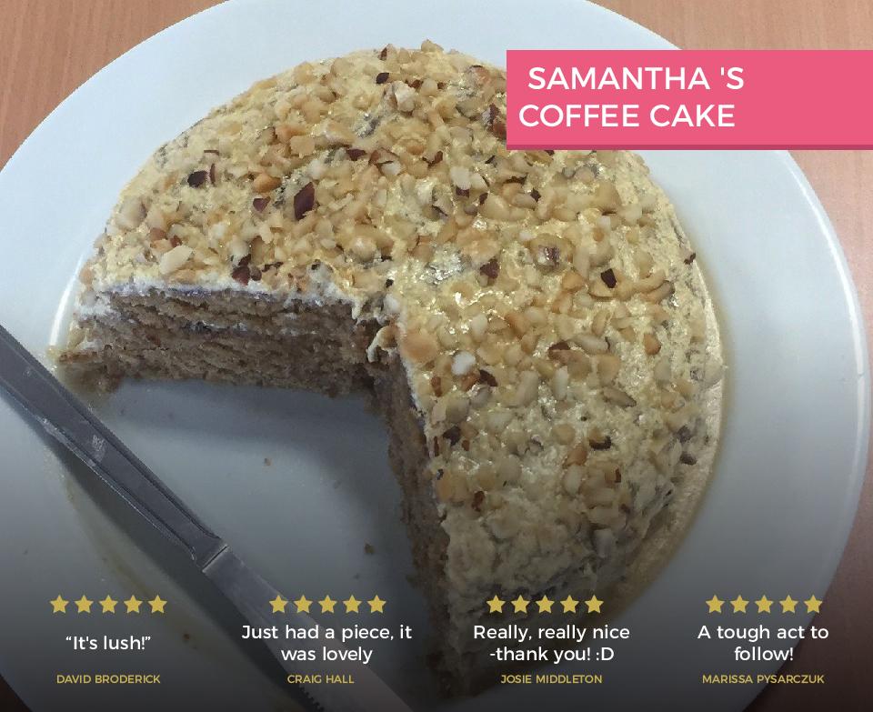 Coffee cake reviews